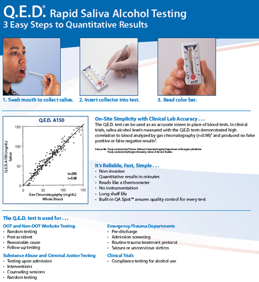 qed alcohol test